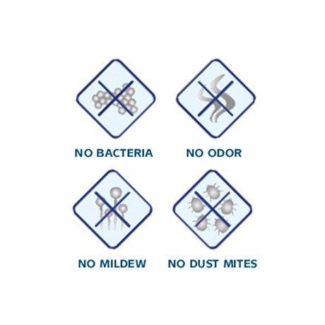 Matratze 5 Zonen Komfortschaum (90x200)