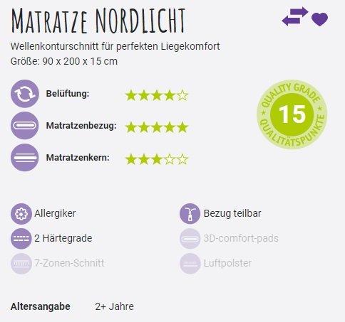 Matratze Nordlicht 90x200cm