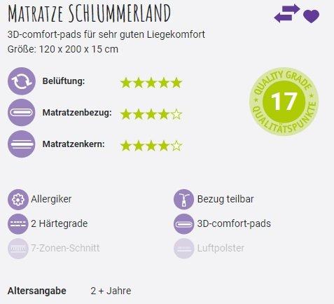 Matratze Schlummerland 120x200cm