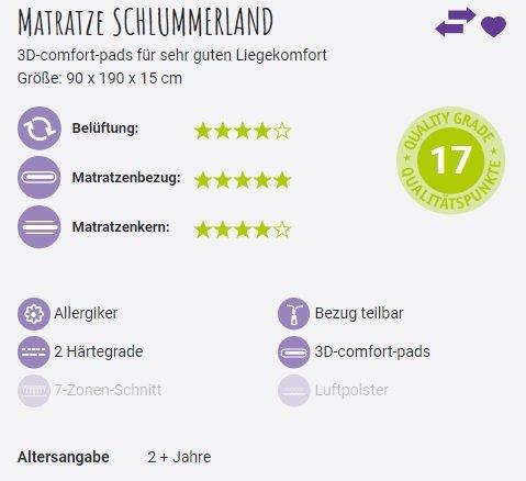 Matratze Schlummerland 90x190cm