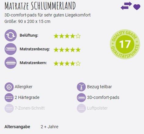 Matratze Schlummerland 90x200cm